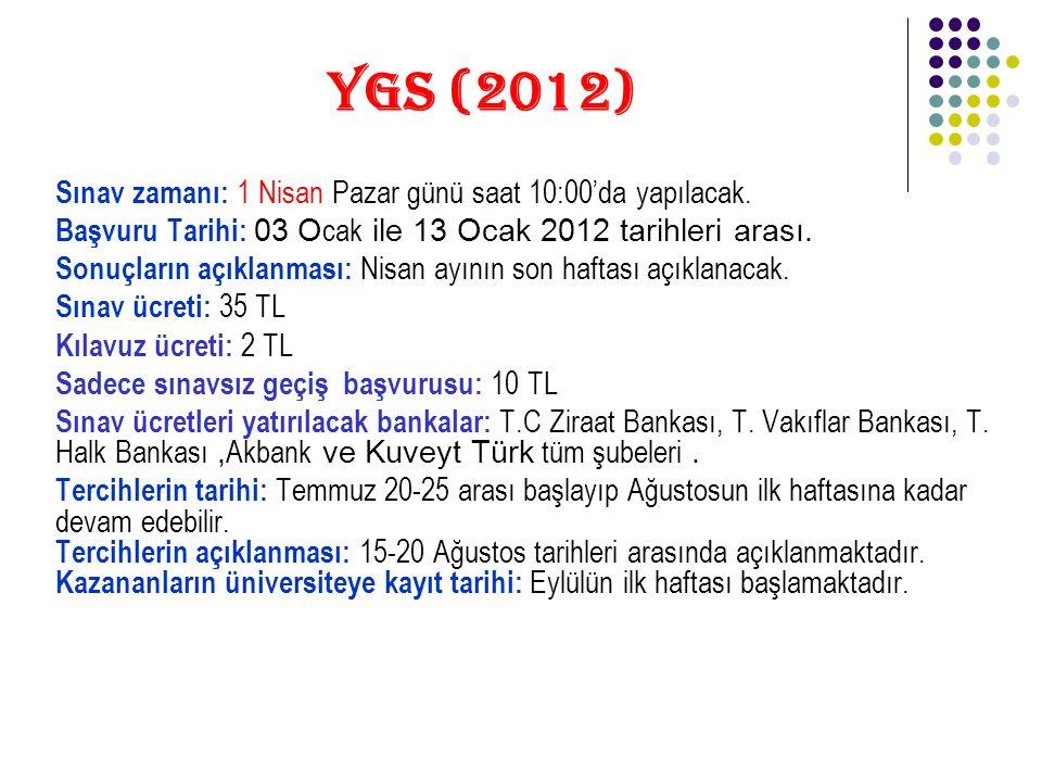 YGS (2012) Sınav zamanı: 1 Nisan Pazar günü saat 10:00'da yapılacak.