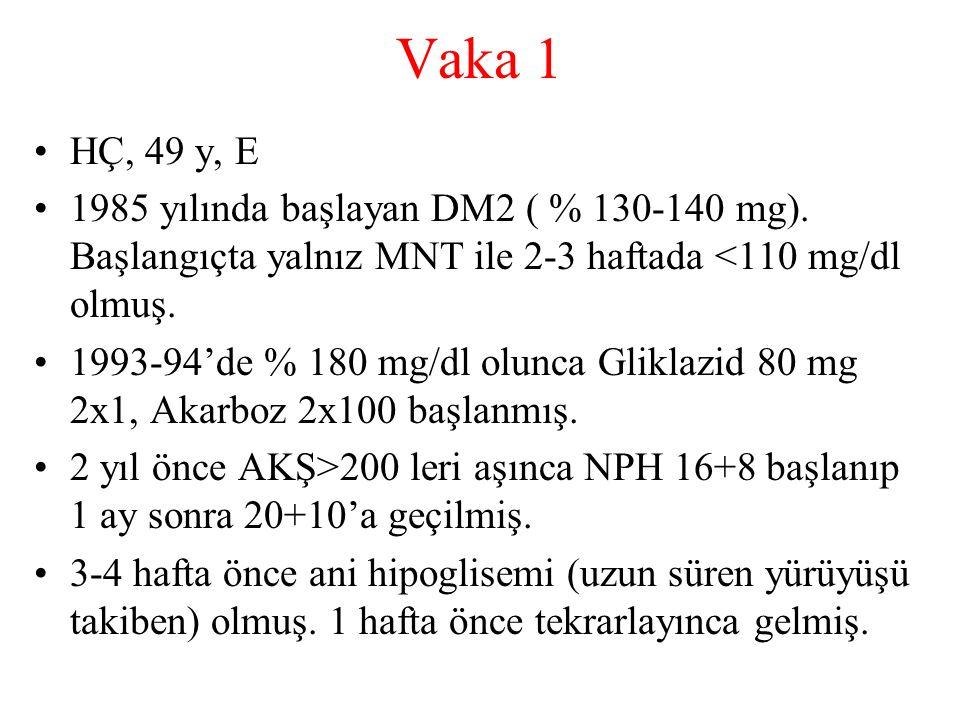 Vaka 1 HÇ, 49 y, E 1985 yılında başlayan DM2 ( % 130-140 mg). Başlangıçta yalnız MNT ile 2-3 haftada <110 mg/dl olmuş. 1993-94'de % 180 mg/dl olunca G