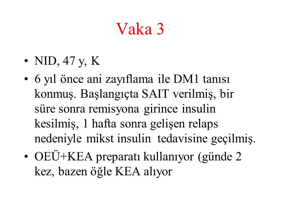 Vaka 3 NID, 47 y, K 6 yıl önce ani zayıflama ile DM1 tanısı konmuş. Başlangıçta SAIT verilmiş, bir süre sonra remisyona girince insulin kesilmiş, 1 ha