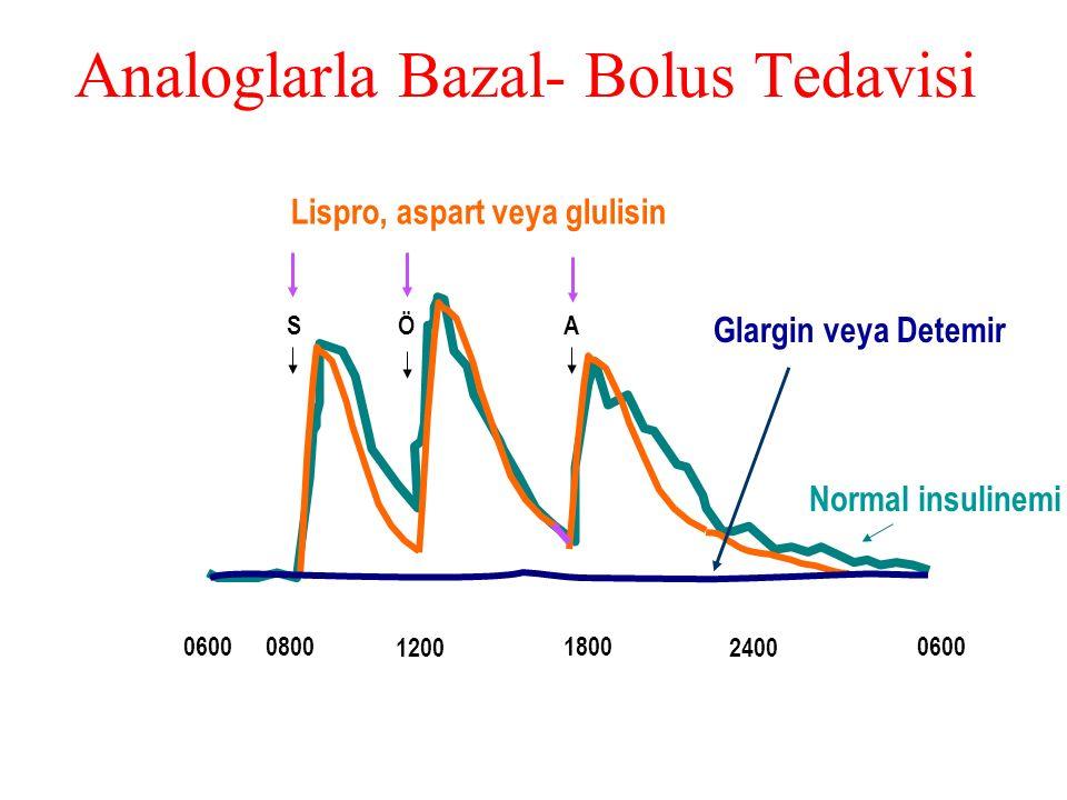 0600 0800 1800 12002400 0600 SÖA Analoglarla Bazal- Bolus Tedavisi Glargin veya Detemir Lispro, aspart veya glulisin Normal insulinemi