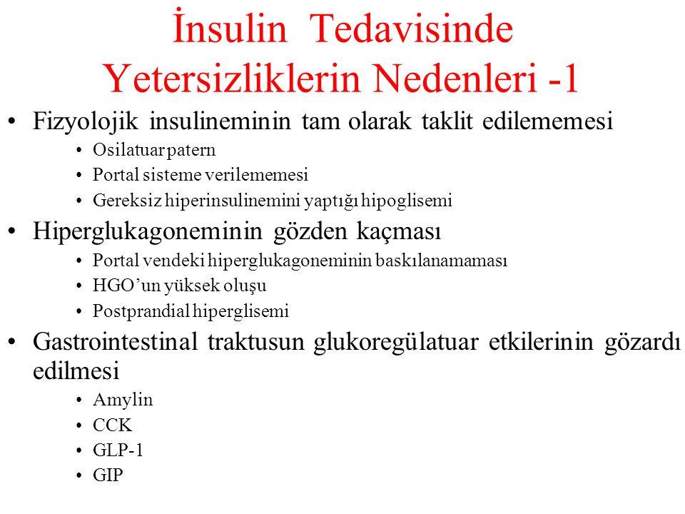 İnsulin Tedavisinde Yetersizliklerin Nedenleri -1 Fizyolojik insulineminin tam olarak taklit edilememesi Osilatuar patern Portal sisteme verilememesi Gereksiz hiperinsulinemini yaptığı hipoglisemi Hiperglukagoneminin gözden kaçması Portal vendeki hiperglukagoneminin baskılanamaması HGO'un yüksek oluşu Postprandial hiperglisemi Gastrointestinal traktusun glukoregülatuar etkilerinin gözardı edilmesi Amylin CCK GLP-1 GIP