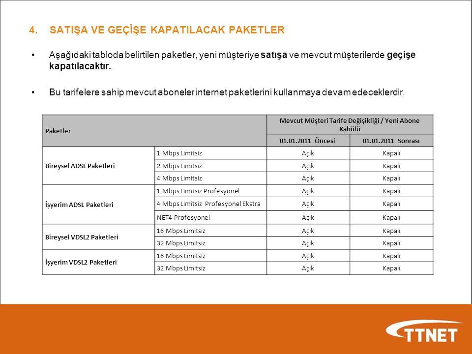 Aşağıdaki tabloda belirtilen paketler, yeni müşteriye satışa ve mevcut müşterilerde geçişe kapatılacaktır.