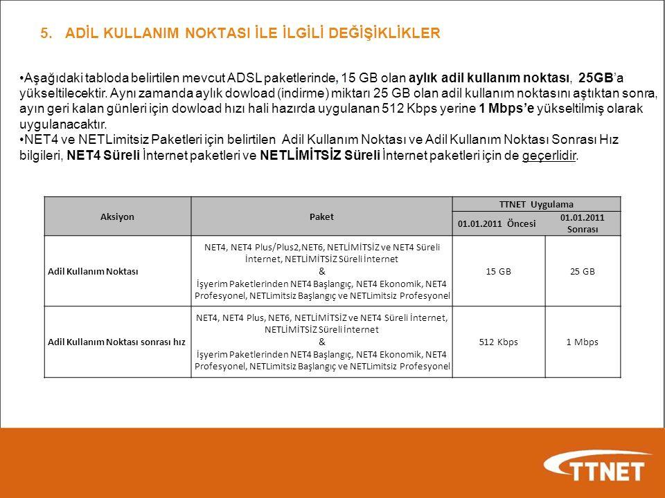 5. ADİL KULLANIM NOKTASI İLE İLGİLİ DEĞİŞİKLİKLER Aşağıdaki tabloda belirtilen mevcut ADSL paketlerinde, 15 GB olan aylık adil kullanım noktası, 25GB'