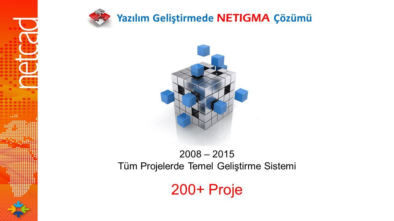 Yazılım Geliştirmede NETIGMA Çözümü 2008 – 2015 Tüm Projelerde Temel Geliştirme Sistemi 200+ Proje