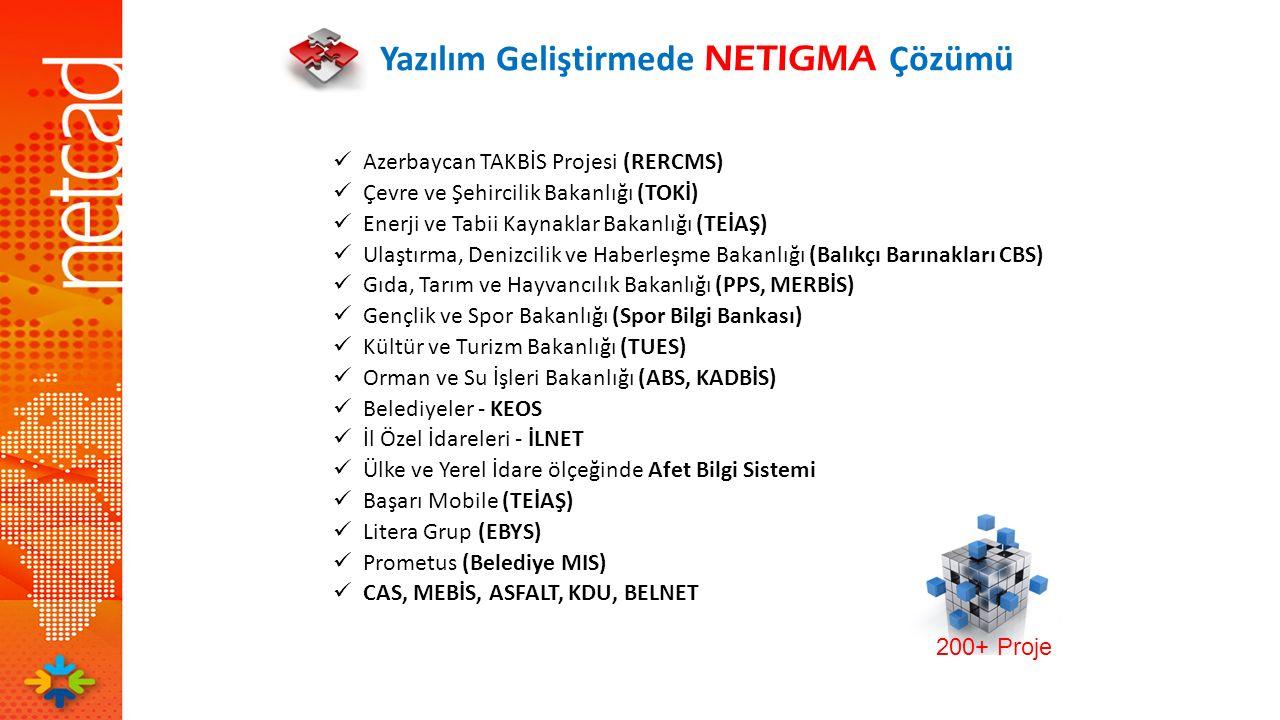 Yazılım Geliştirmede NETIGMA Çözümü 200+ Proje Azerbaycan TAKBİS Projesi (RERCMS) Çevre ve Şehircilik Bakanlığı (TOKİ) Enerji ve Tabii Kaynaklar Bakan