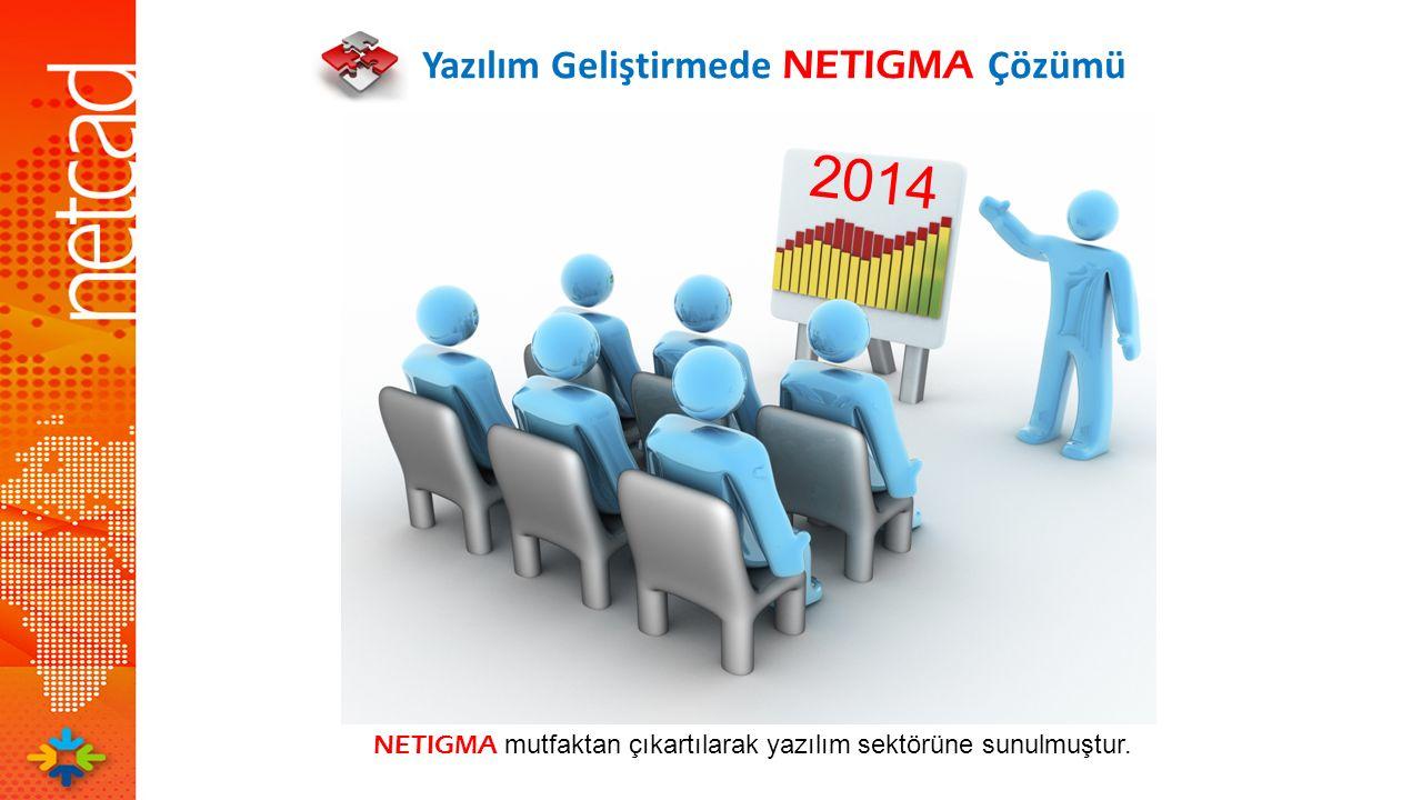Yazılım Geliştirmede NETIGMA Çözümü NETIGMA mutfaktan çıkartılarak yazılım sektörüne sunulmuştur. 2014