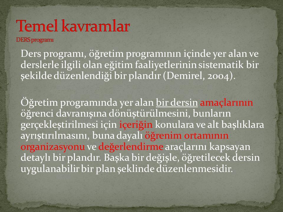Bilen, M.(1999). Plandan Uygulamaya Eğitim, 5. Basım, Anı Yayıncılık, Ankara.