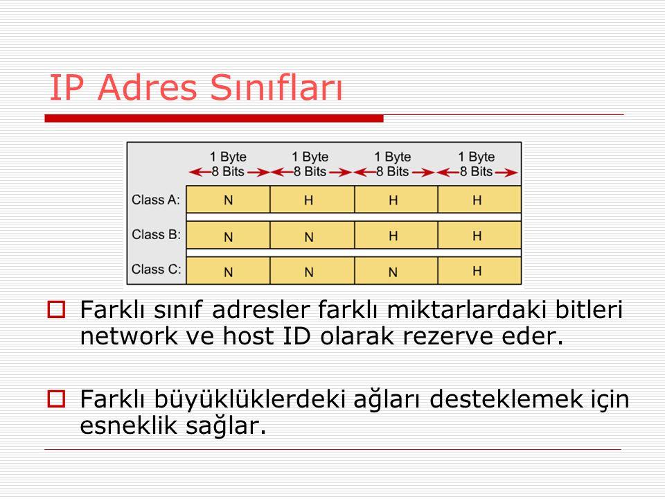 IP Adres Sınıfları  Farklı sınıf adresler farklı miktarlardaki bitleri network ve host ID olarak rezerve eder.  Farklı büyüklüklerdeki ağları destek