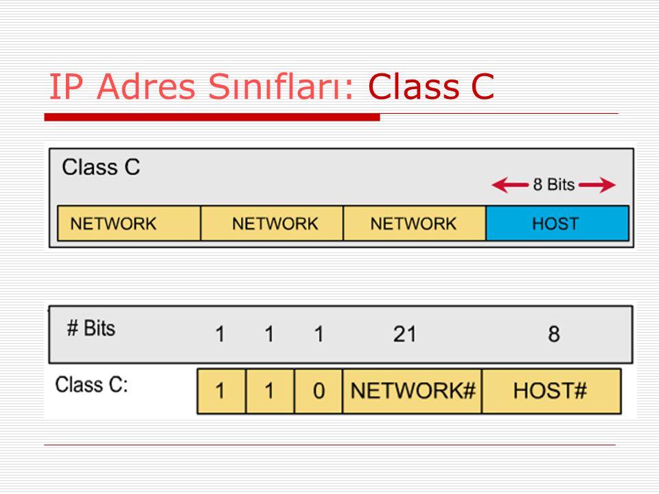 IP Adres Sınıfları: Class C