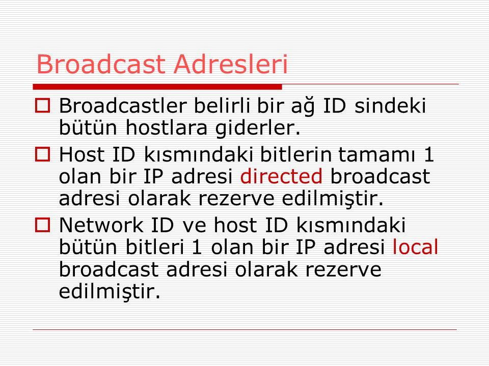 Broadcast Adresleri  Broadcastler belirli bir ağ ID sindeki bütün hostlara giderler.  Host ID kısmındaki bitlerin tamamı 1 olan bir IP adresi direct