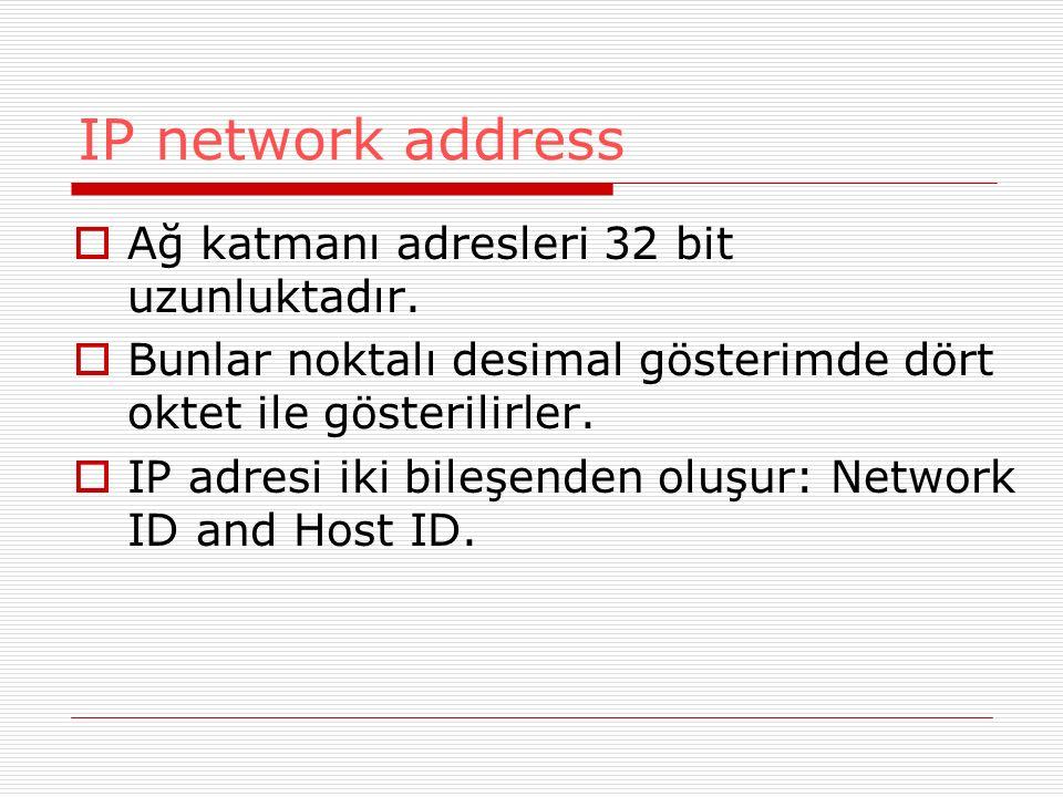 IP network address  Ağ katmanı adresleri 32 bit uzunluktadır.  Bunlar noktalı desimal gösterimde dört oktet ile gösterilirler.  IP adresi iki bileş