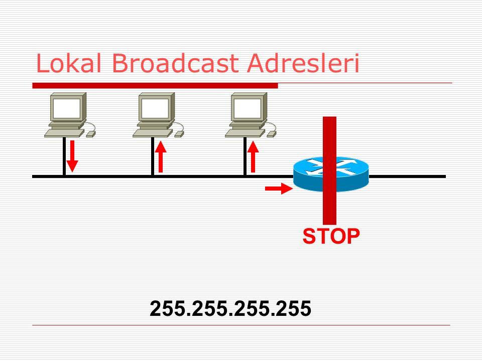 Lokal Broadcast Adresleri STOP 255.255.255.255