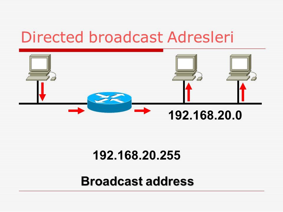 Directed broadcast Adresleri Broadcast address 192.168.20.0 192.168.20.255