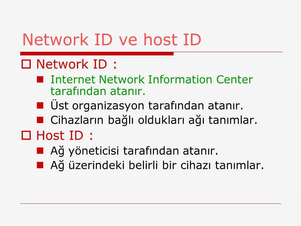 Network ID ve host ID  Network ID : Internet Network Information Center tarafından atanır. Üst organizasyon tarafından atanır. Cihazların bağlı olduk