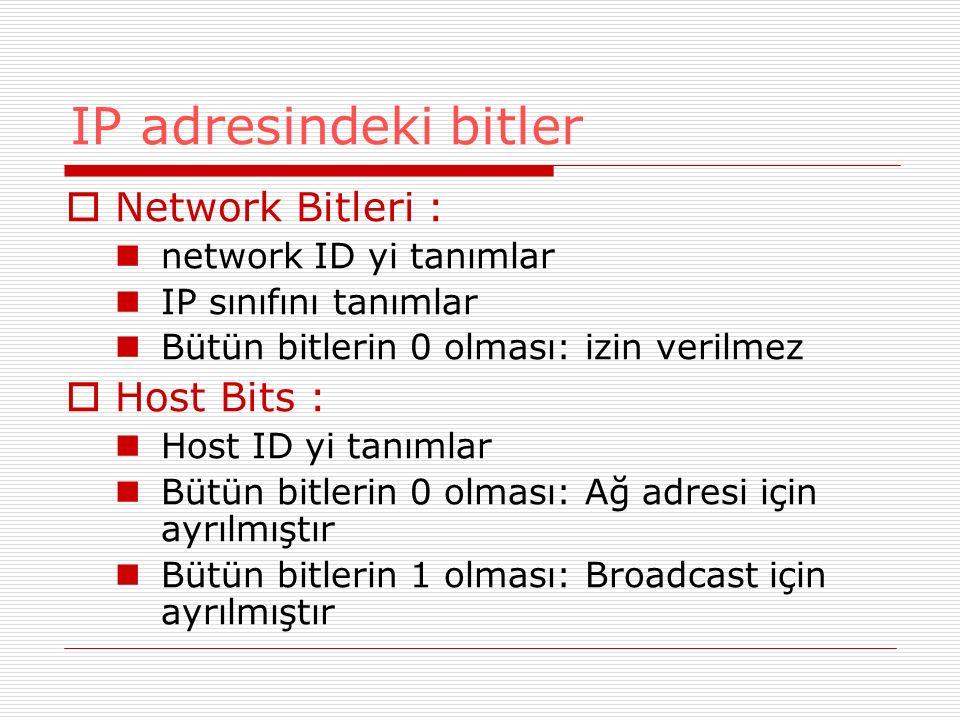 IP adresindeki bitler  Network Bitleri : network ID yi tanımlar IP sınıfını tanımlar Bütün bitlerin 0 olması: izin verilmez  Host Bits : Host ID yi