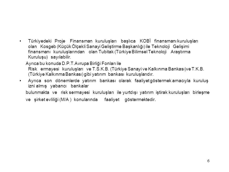 6 Türkiyedeki Proje Finansman kuruluşları başlıca KOBİ finansmanı kuruluşları olan Kosgeb (Küçük Ölçekli Sanayi Geliştirme Başkanlığı) ile Teknoloji G