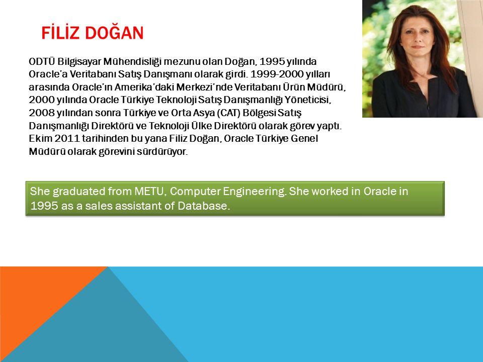 FİLİZ DOĞAN ODTÜ Bilgisayar Mühendisliği mezunu olan Doğan, 1995 yılında Oracle'a Veritabanı Satış Danışmanı olarak girdi. 1999-2000 yılları arasında