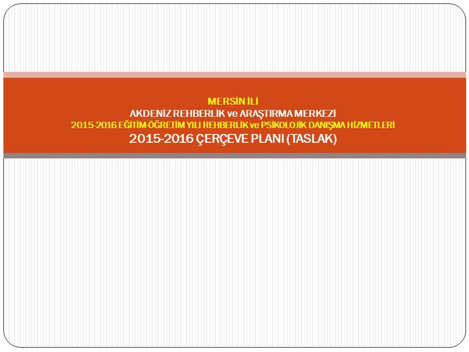 MERSİN İLİ AKDENİZ REHBERLİK ve ARAŞTIRMA MERKEZİ 2015-2016 EĞİTİM-ÖĞRETİM YILI REHBERLİK ve PSİKOLOJİK DANIŞMA HİZMETLERİ 2015-2016 ÇERÇEVE PLANI (TASLAK)