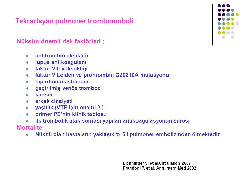 Tekrarlayan pulmoner tromboemboli Nüksün önemli risk faktörleri ; antitrombin eksikliği lupus antikoagulanı faktör VIII yüksekliği faktör V Leiden ve