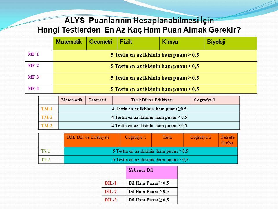 ALYS Puanlarının Hesaplanabilmesi İçin Hangi Testlerden En Az Kaç Ham Puan Almak Gerekir? MatematikGeometriFizikKimyaBiyoloji MF-1 5 Testin en az ikis
