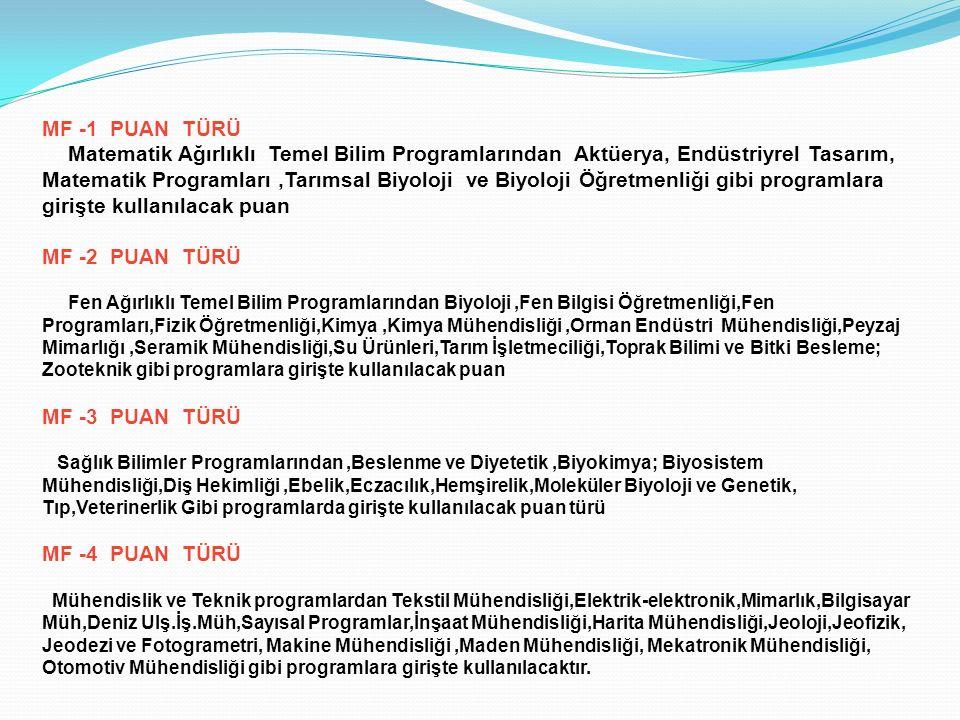 MF -1 PUAN TÜRÜ Matematik Ağırlıklı Temel Bilim Programlarından Aktüerya, Endüstriyrel Tasarım, Matematik Programları,Tarımsal Biyoloji ve Biyoloji Öğ
