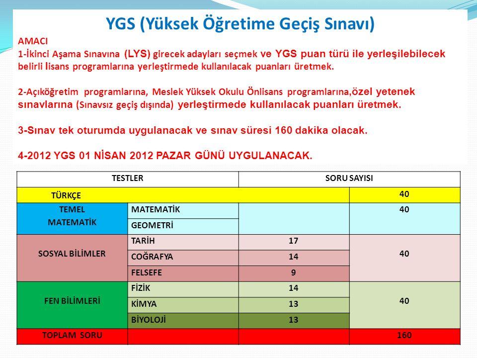 YGS (Yüksek Öğretime Geçiş Sınavı) AMACI 1-İkinci Aşama Sınavına (LYS) girecek adayları seçmek ve YGS puan türü ile yerleşilebilecek belirli l isans p