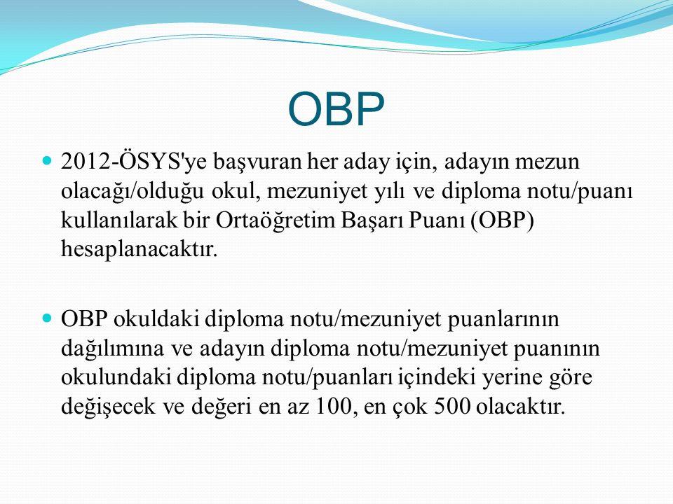 OBP 2012-ÖSYS'ye başvuran her aday için, adayın mezun olacağı/olduğu okul, mezuniyet yılı ve diploma notu/puanı kullanılarak bir Ortaöğretim Başarı Pu