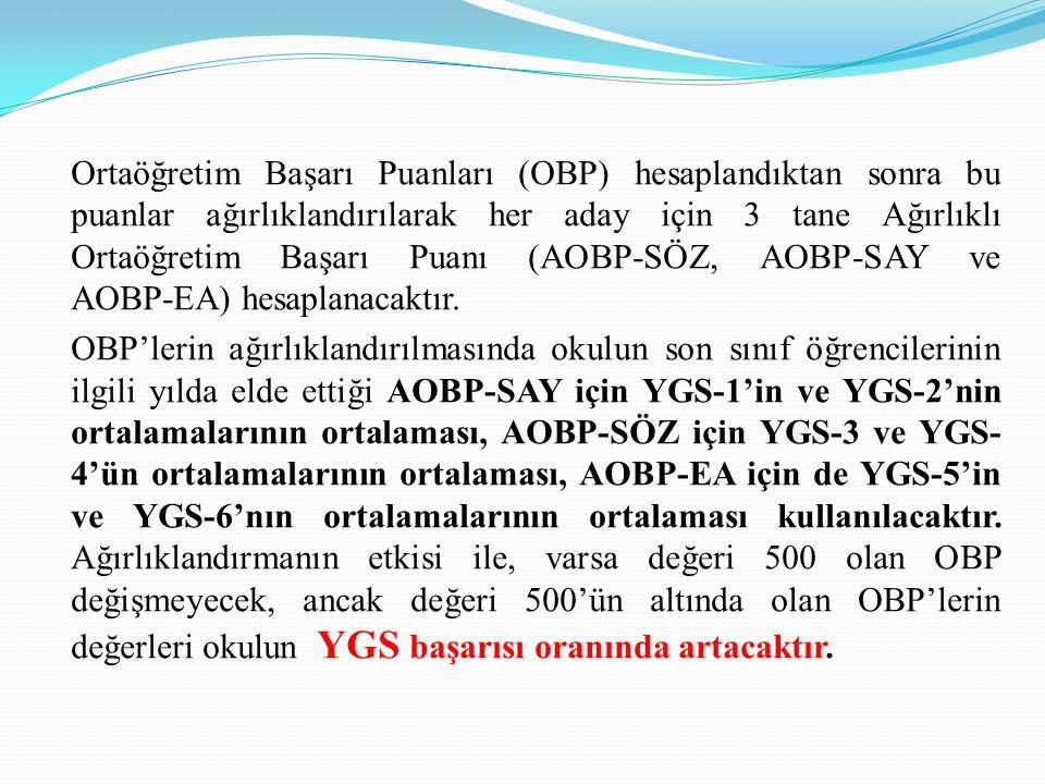 Ortaöğretim Başarı Puanları (OBP) hesaplandıktan sonra bu puanlar ağırlıklandırılarak her aday için 3 tane Ağırlıklı Ortaöğretim Başarı Puanı (AOBP-SÖ