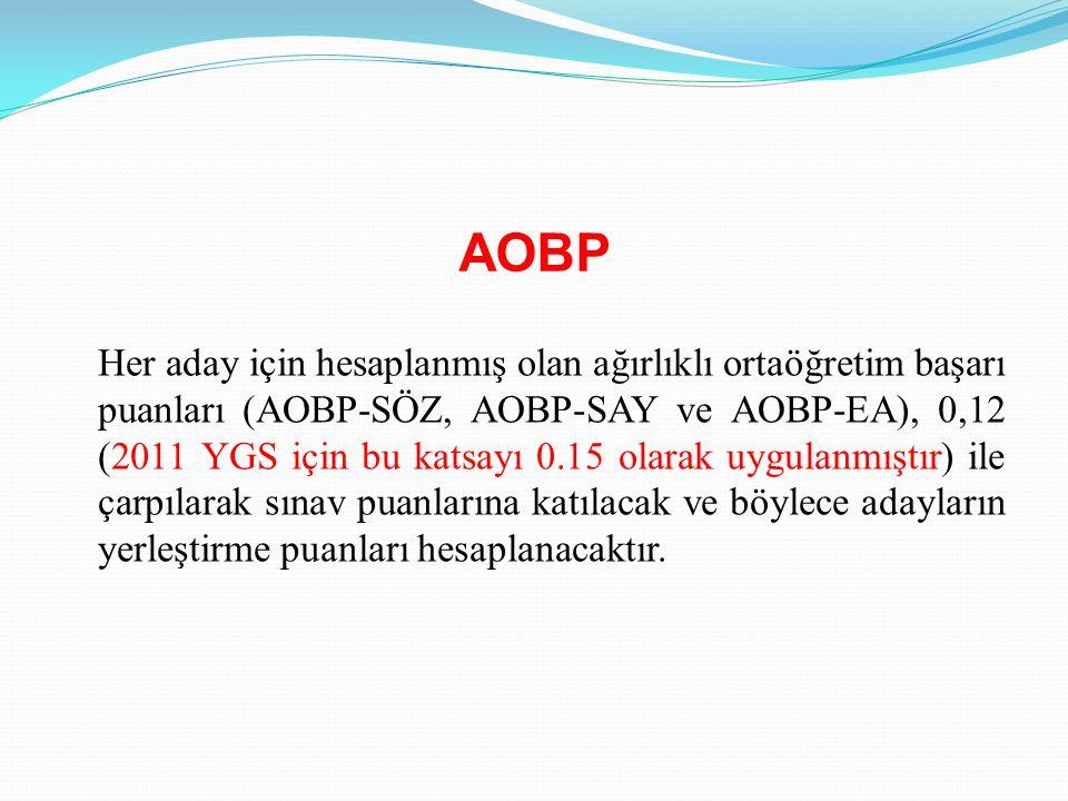 AOBP Her aday için hesaplanmış olan ağırlıklı ortaöğretim başarı puanları (AOBP-SÖZ, AOBP-SAY ve AOBP-EA), 0,12 (2011 YGS için bu katsayı 0.15 olarak