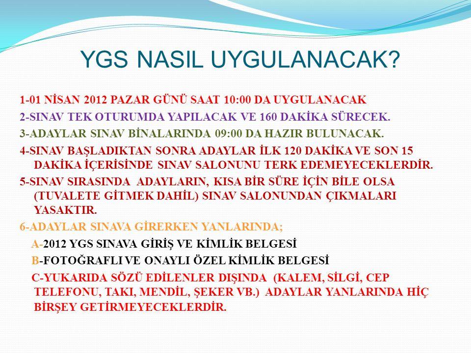  Türkçe - Sosyal TS PUANLARIN OLUŞUMUNDA TESTLERİN YÜZDELİK ORANLARI PUAN TÜRÜ YGSLYS-3LYS-4 TÜRKÇE ( % ) TEMEL MAT.