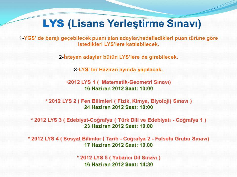 LYS YE BAŞVURULAR 24-30 NİSAN TARİHLERİ ARASINDAYAPILACAKTIR.