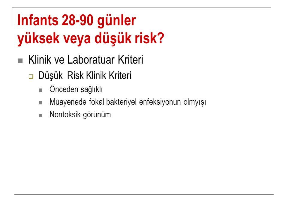 Infants 28-90 günler yüksek veya düşük risk? Klinik ve Laboratuar Kriteri  Düşük Risk Klinik Kriteri Önceden sağlıklı Muayenede fokal bakteriyel enfe