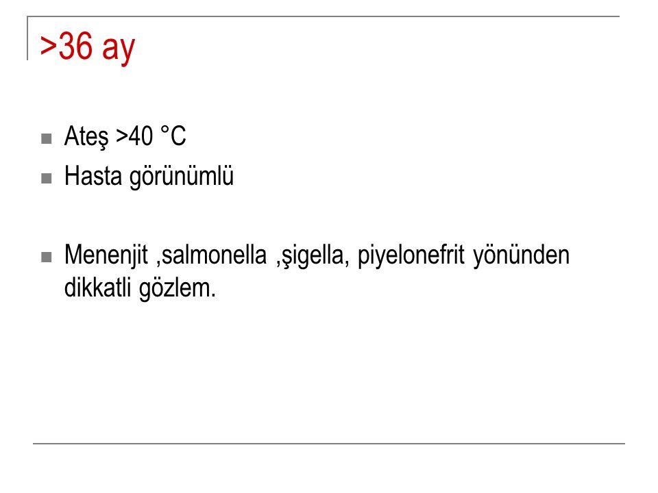>36 ay Ateş >40 °C Hasta görünümlü Menenjit,salmonella,şigella, piyelonefrit yönünden dikkatli gözlem.