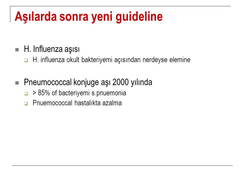 Aşılarda sonra yeni guideline H. Influenza aşısı  H. influenza okult bakteriyemi açısından nerdeyse elemine Pneumococcal konjuge aşı 2000 yılında  >