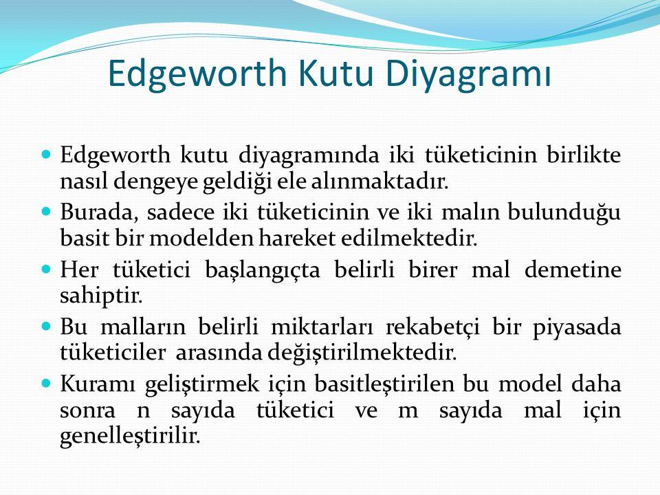 Edgeworth Kutu Diyagramı Edgeworth kutu diyagramında iki tüketicinin birlikte nasıl dengeye geldiği ele alınmaktadır.