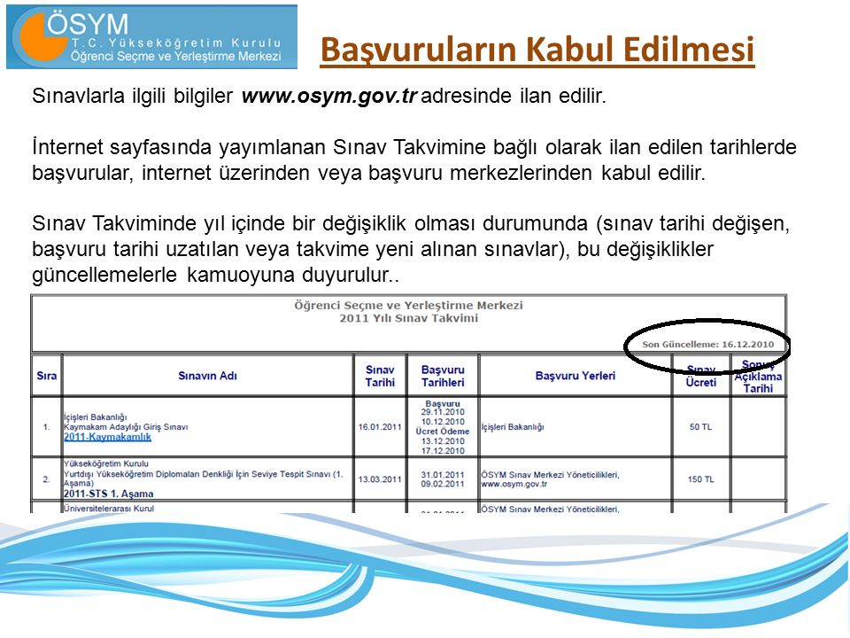 Başvuruların Kabul Edilmesi Sınavlarla ilgili bilgiler www.osym.gov.tr adresinde ilan edilir. İnternet sayfasında yayımlanan Sınav Takvimine bağlı ola