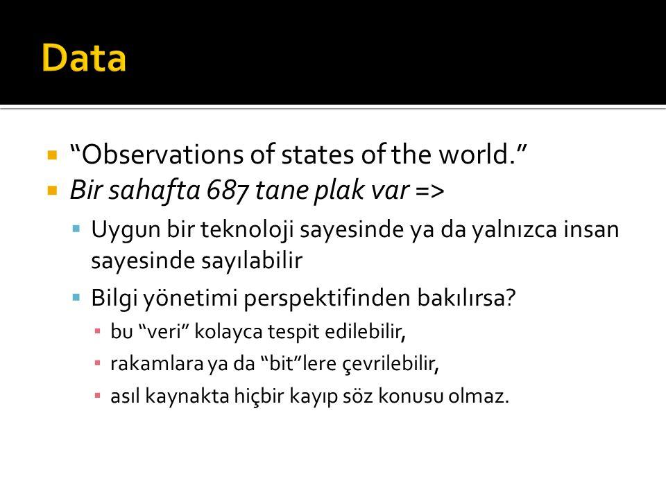  Observations of states of the world.  Bir sahafta 687 tane plak var =>  Uygun bir teknoloji sayesinde ya da yalnızca insan sayesinde sayılabilir  Bilgi yönetimi perspektifinden bakılırsa.