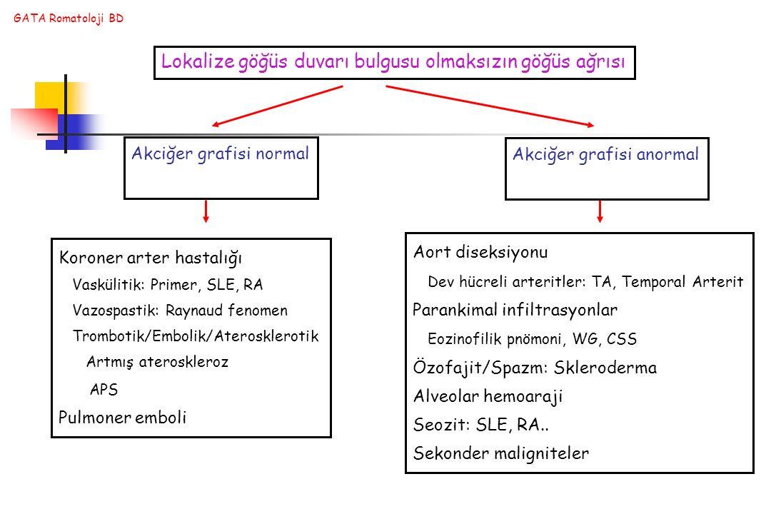 GATA Romatoloji BD Koroner arter hastalığı Vaskülitik: Primer, SLE, RA Vazospastik: Raynaud fenomen Trombotik/Embolik/Aterosklerotik Artmış ateroskler