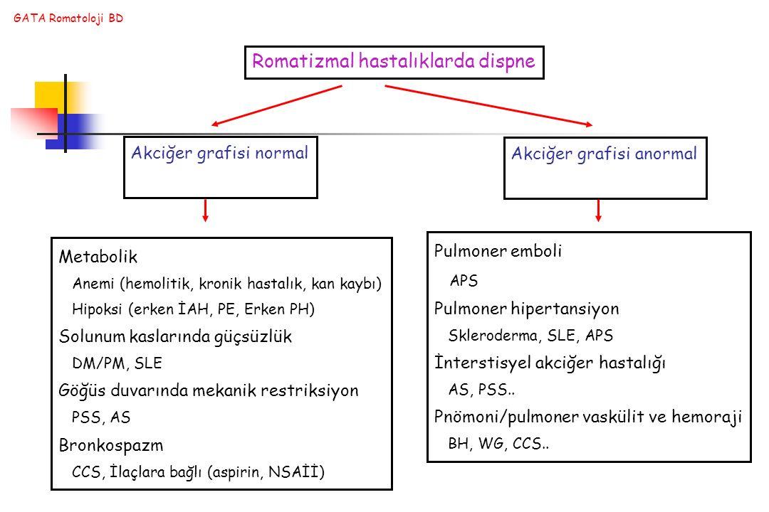 GATA Romatoloji BD Romatizmal hastalıklarda dispne Metabolik Anemi (hemolitik, kronik hastalık, kan kaybı) Hipoksi (erken İAH, PE, Erken PH) Solunum k