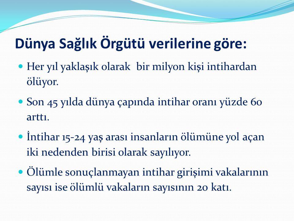 Türkiye'de Ölümle Sonuçlanan İntiharlar YıllarErkekKadınToplam 1982--1105 1990--1357 20011.3929092.301 20142.3278623.189