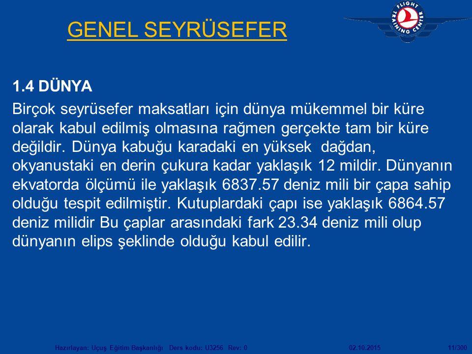 02.10.2015Hazırlayan: Uçuş Eğitim Başkanlığı Ders kodu: U3256 Rev: 011/300 GENEL SEYRÜSEFER 1.4 DÜNYA Birçok seyrüsefer maksatları için dünya mükemmel
