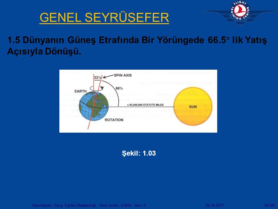 02.10.2015Hazırlayan: Uçuş Eğitim Başkanlığı Ders kodu: U3256 Rev: 012/300 GENEL SEYRÜSEFER 1.5 Dünyanın Güneş Etrafında Bir Yörüngede 66.5  lik Yatı