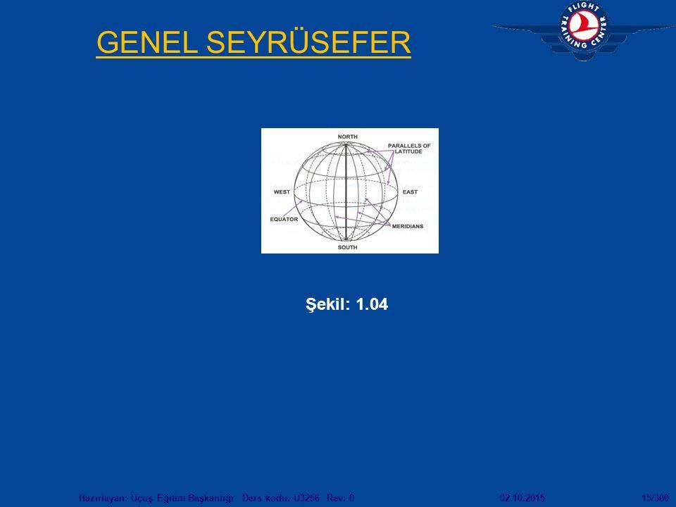 02.10.2015Hazırlayan: Uçuş Eğitim Başkanlığı Ders kodu: U3256 Rev: 015/300 GENEL SEYRÜSEFER Şekil: 1.04