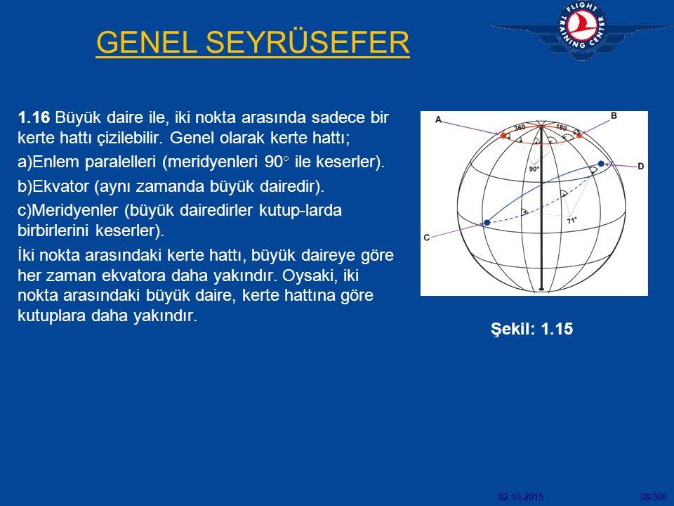 02.10.201538/300 GENEL SEYRÜSEFER 1.16 Büyük daire ile, iki nokta arasında sadece bir kerte hattı çizilebilir. Genel olarak kerte hattı; a)Enlem paral