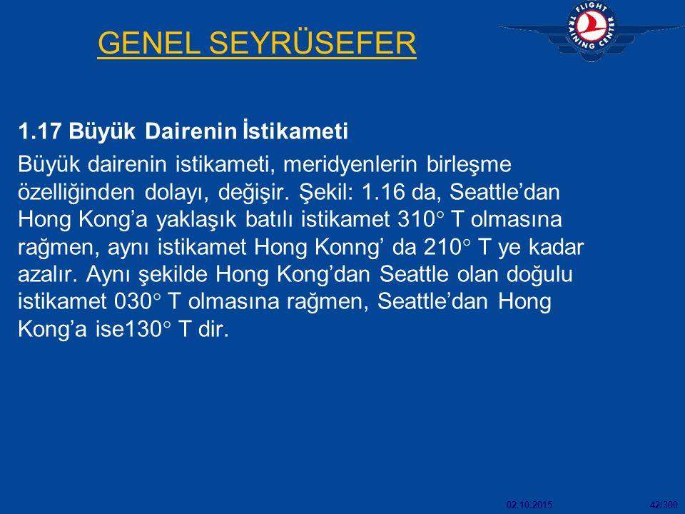 02.10.201542/300 GENEL SEYRÜSEFER 1.17 Büyük Dairenin İstikameti Büyük dairenin istikameti, meridyenlerin birleşme özelliğinden dolayı, değişir. Şekil