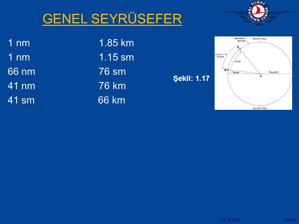 02.10.201548/300 GENEL SEYRÜSEFER 1 nm 1.85 km 1 nm 1.15 sm 66 nm 76 sm 41 nm 76 km 41 sm 66 km Şekil: 1.17