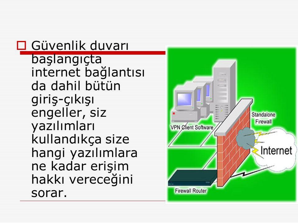  Güvenlik duvarı başlangıçta internet bağlantısı da dahil bütün giriş-çıkışı engeller, siz yazılımları kullandıkça size hangi yazılımlara ne kadar er