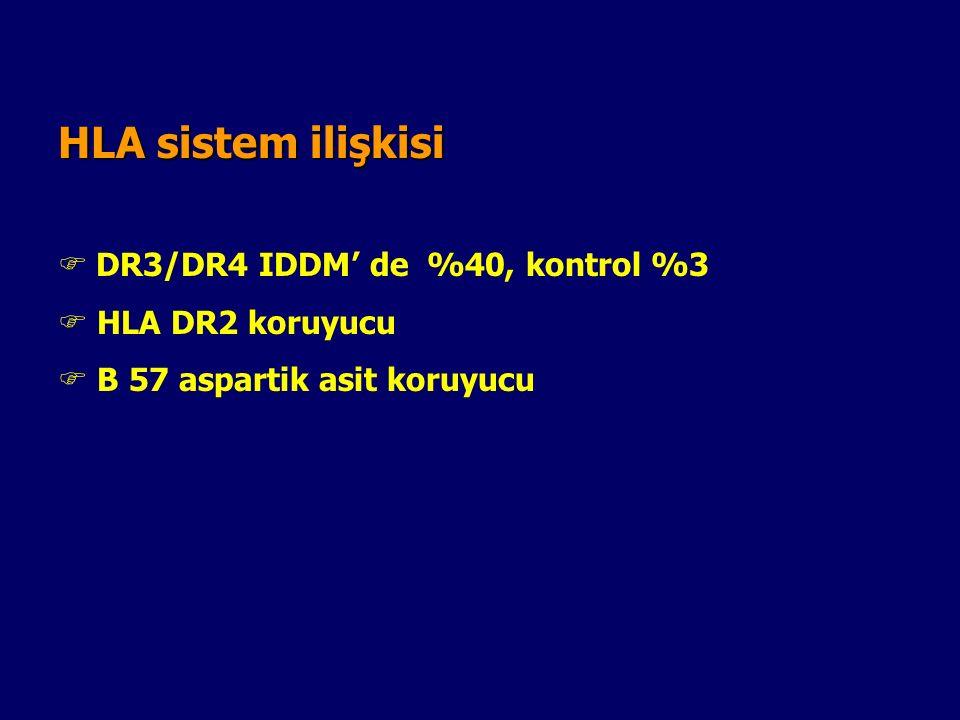 İmmunolojik Faktörler A. İMMUN ETKİLEŞİM Otoimmünite ( ? )  Otoimmünite ( ? )  Otoimmün destrüksiyon ( ? )  Diabetojenik peptide