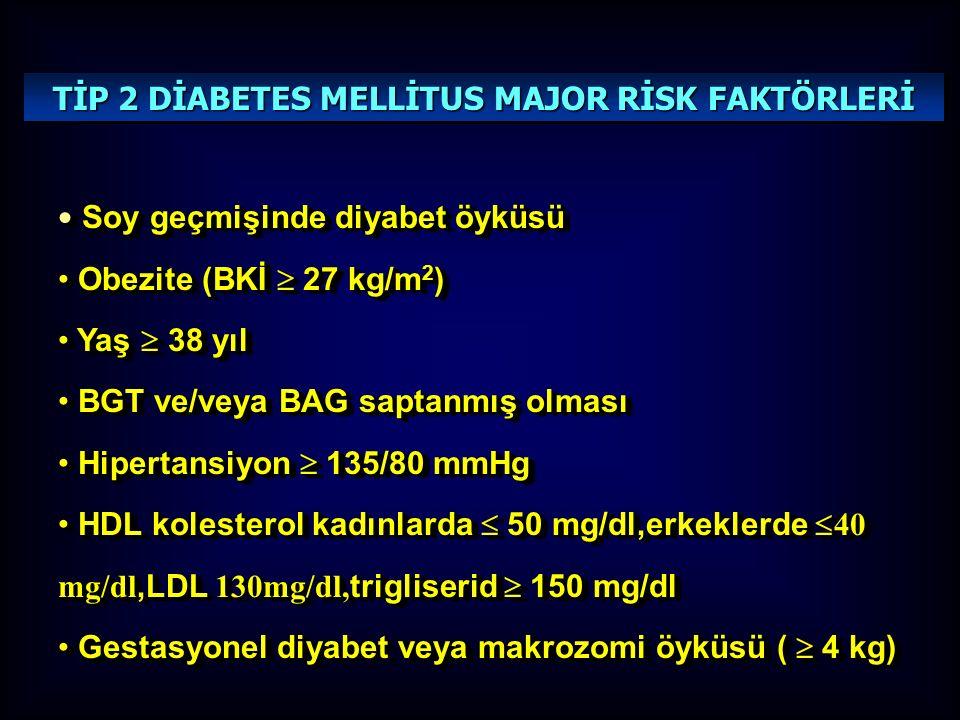 100 Beta hücre fonksiyonu (%) Beta hücre fonksiyonu (%) Yıl Postprandial Hiperglisemi Postprandial Hiperglisemi Tip-2 DM Faz I Tip-2 DM Faz I Tip-2 DM Faz II Tip-2 DM Faz II Tip-2 DM Faz III Tip-2 DM Faz III - 12 - 10 -6 0 0 2 2 6 6 10 20 Tip 2 Diabetes Mellitus'un Evreleri Bozulmuş Glukoz Toleransı Bozulmuş Glukoz Toleransı Bozulmuş Açlık Glukozu Bozulmuş Açlık Glukozu İNSÜLİN EKSİKLİĞİ Tanı 14 -2