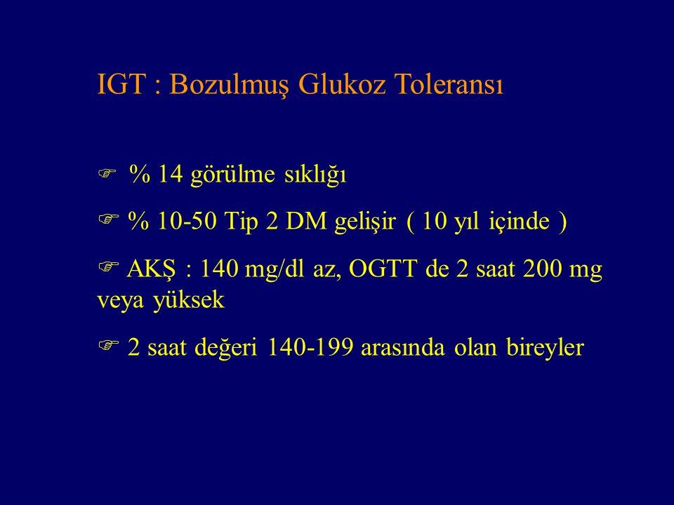 TANIM : NGDD, ADA, UDG  Ketozise eğilim  Eksojen İnsüline İhtiyaç  AKŞ 126 mg/dl den fazla  PP glisemi 200 mg' dan fazla